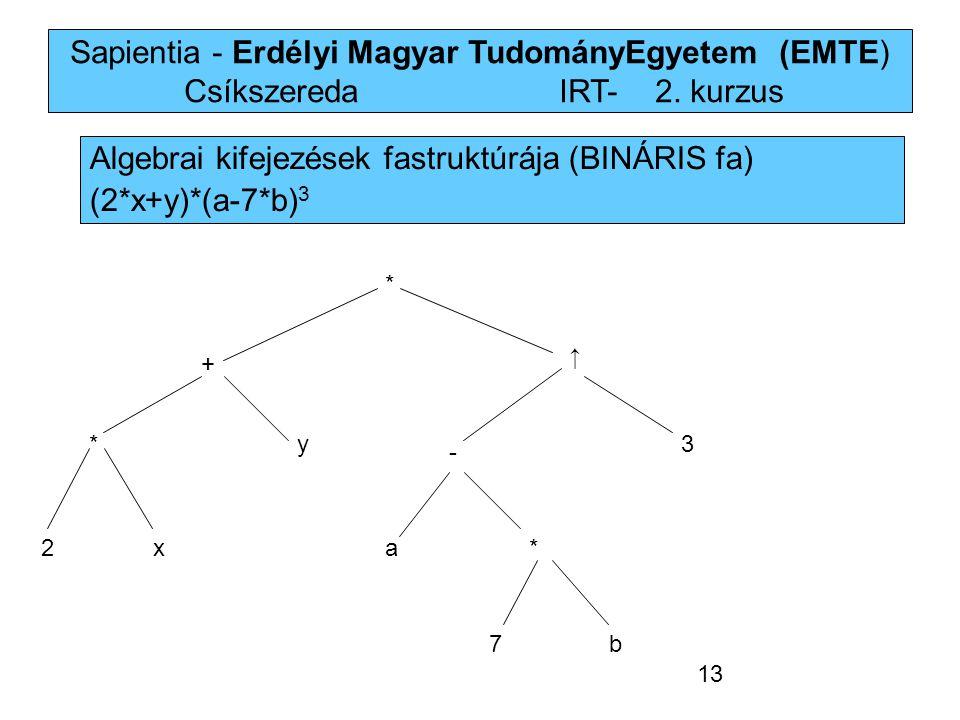 Sapientia - Erdélyi Magyar TudományEgyetem (EMTE) Csíkszereda IRT-2. kurzus Algebrai kifejezések fastruktúrája (BINÁRIS fa) (2*x+y)*(a-7*b) 3 b + y*