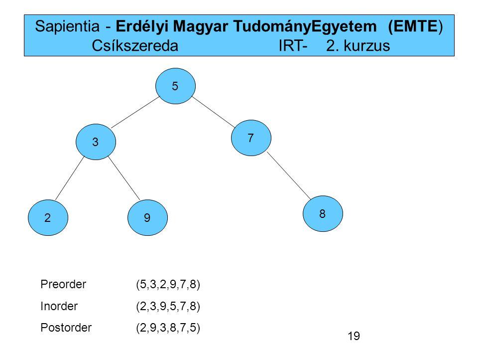 Sapientia - Erdélyi Magyar TudományEgyetem (EMTE) Csíkszereda IRT-2. kurzus 5 3 92 7 8 Preorder(5,3,2,9,7,8) Inorder(2,3,9,5,7,8) Postorder(2,9,3,8,