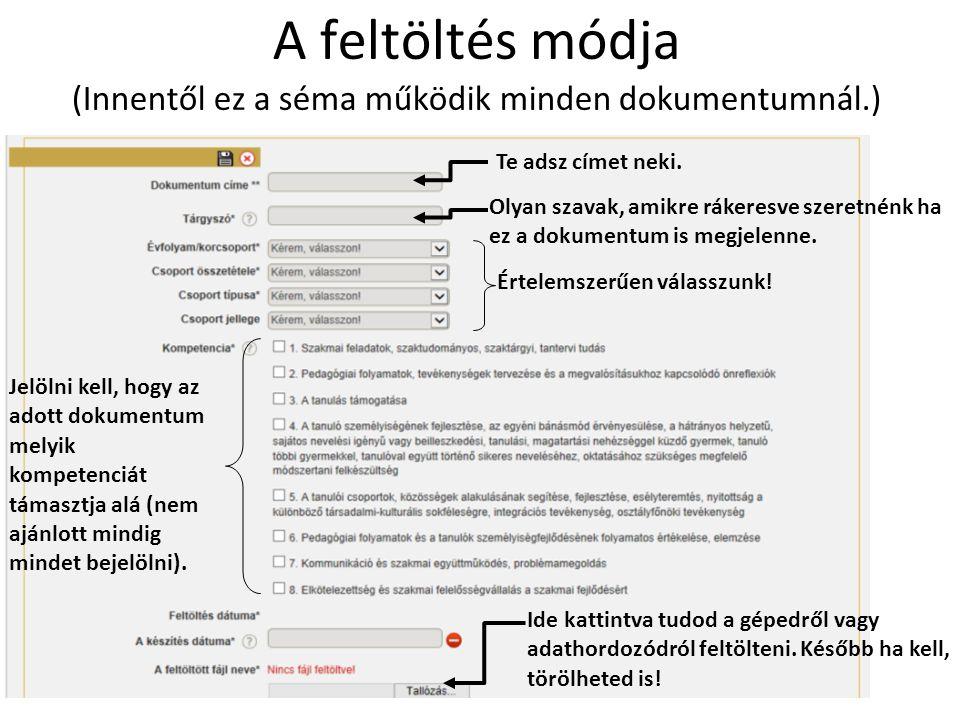 A feltöltés módja (Innentől ez a séma működik minden dokumentumnál.) Olyan szavak, amikre rákeresve szeretnénk ha ez a dokumentum is megjelenne. Te ad