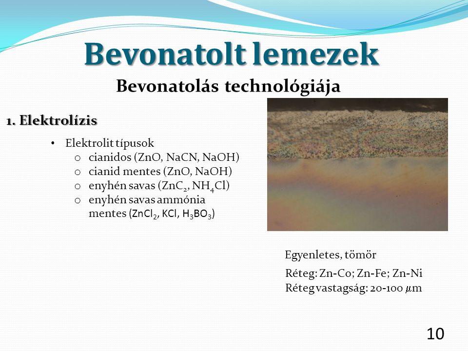 Bevonatolt lemezek 10 Bevonatolás technológiája Elektrolit típusok o cianidos (ZnO, NaCN, NaOH) o cianid mentes (ZnO, NaOH) o enyhén savas (ZnC 2, NH