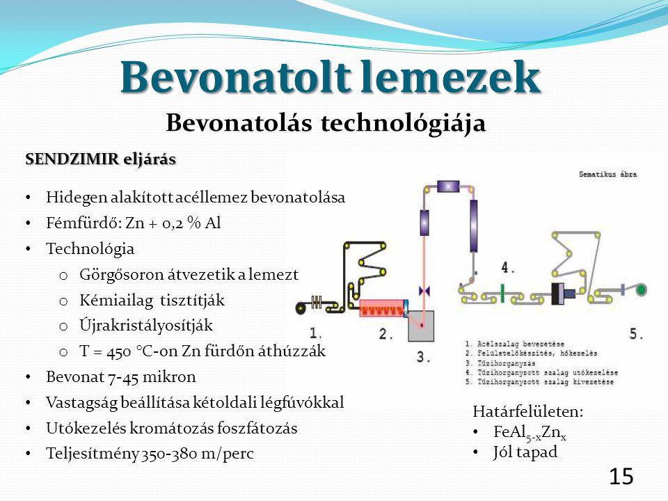 Bevonatolt lemezek 15 Bevonatolás technológiája SENDZIMIR eljárás Hidegen alakított acéllemez bevonatolása Fémfürdő: Zn + 0,2 % Al Technológia o Görgő