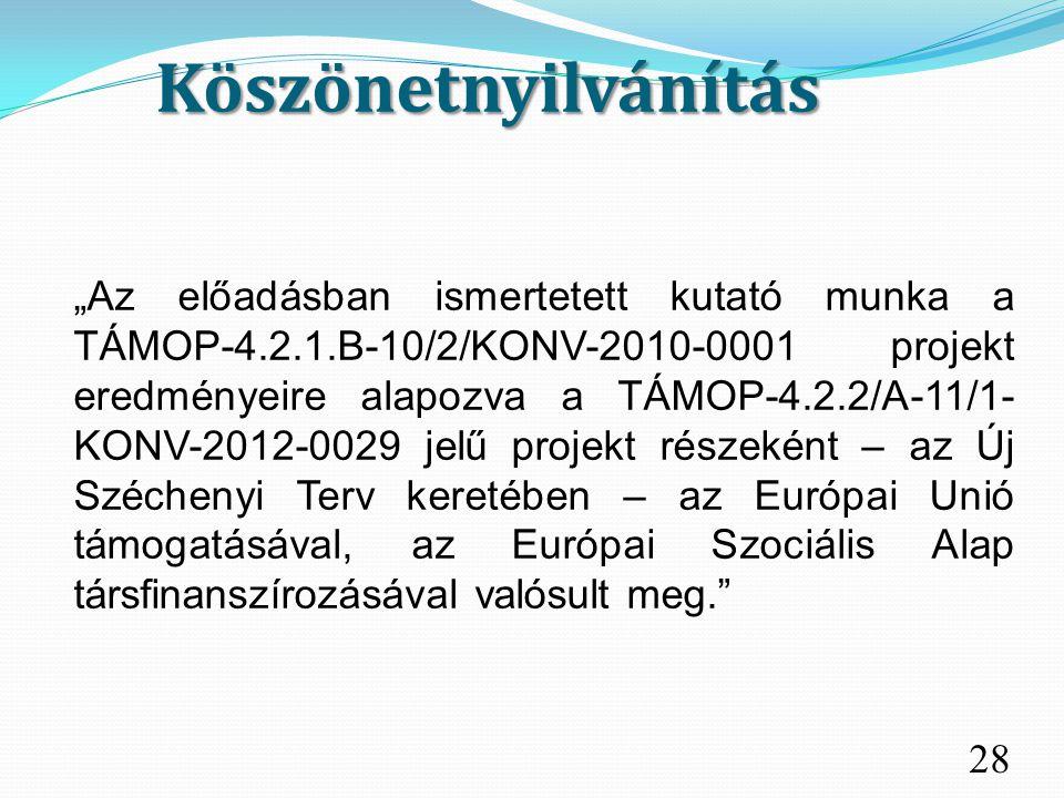 """Köszönetnyilvánítás 28 """"Az előadásban ismertetett kutató munka a TÁMOP-4.2.1.B-10/2/KONV-2010-0001 projekt eredményeire alapozva a TÁMOP-4.2.2/A-11/1-"""