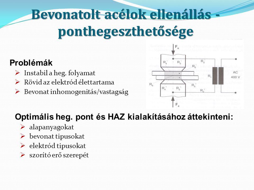 Problémák  Instabil a heg. folyamat  Rövid az elektród élettartama  Bevonat inhomogenitás/vastagság Bevonatolt acélok ellenállás - ponthegeszthetős