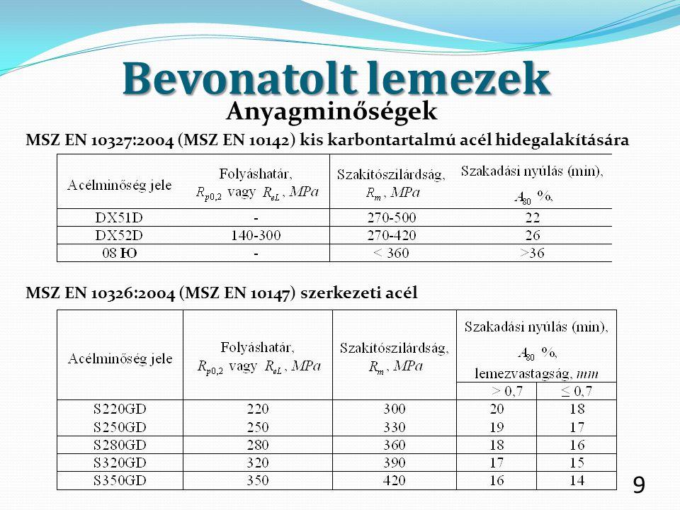 Bevonatolt lemezek 9 Anyagminőségek MSZ EN 10327:2004 (MSZ EN 10142) kis karbontartalmú acél hidegalakítására MSZ EN 10326:2004 (MSZ EN 10147) szerkez