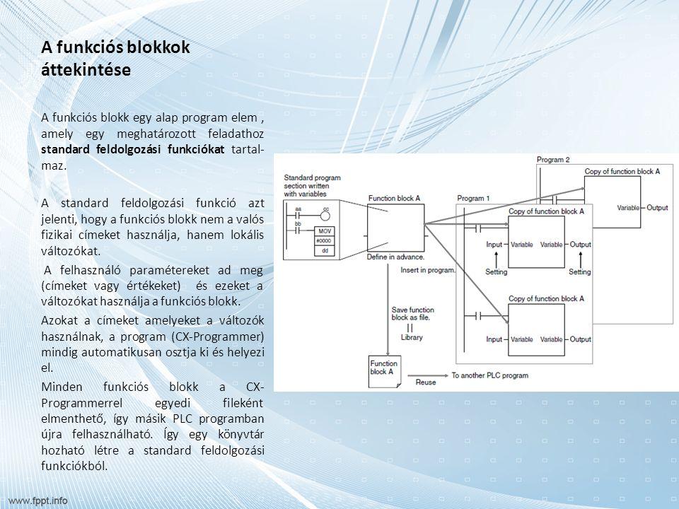 Az alkalmazás előnyei A funkciós blokkok könnyen újra felhasználható, komplex programozási egységek.