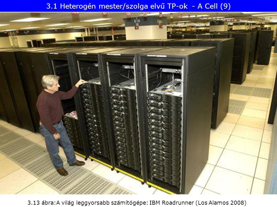 3.13 ábra:A világ leggyorsabb számítógépe: IBM Roadrunner (Los Alamos 2008) 3.1 Heterogén mester/szolga elvű TP-ok - A Cell (9)
