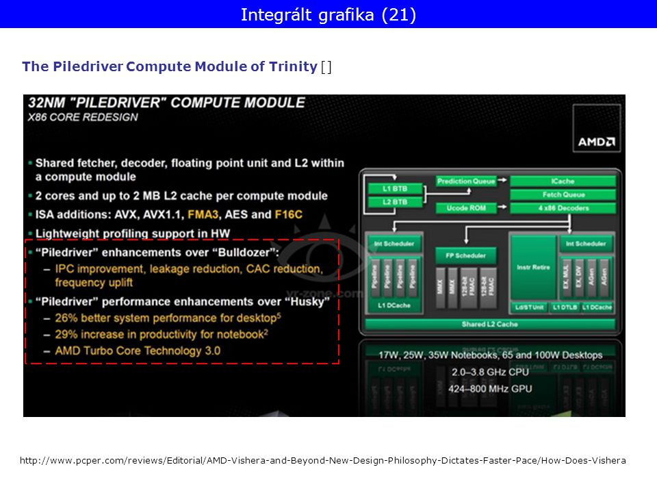 http://www.pcper.com/reviews/Editorial/AMD-Vishera-and-Beyond-New-Design-Philosophy-Dictates-Faster-Pace/How-Does-Vishera The Piledriver Compute Module of Trinity [] Integrált grafika (21)