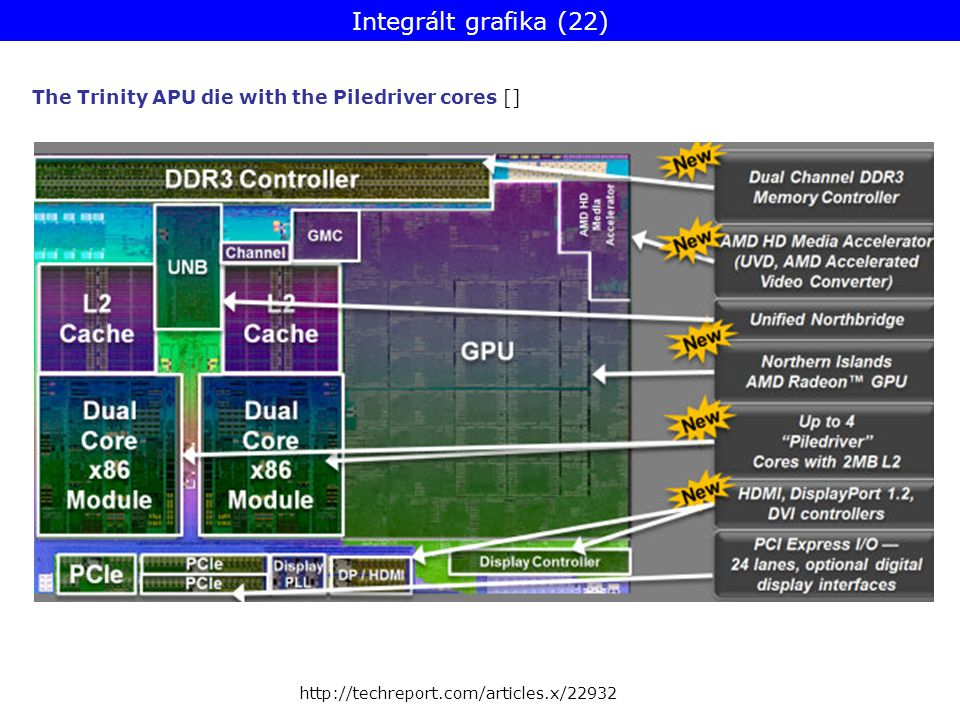 http://technewspedia.com/meet-the-new-amd-apus-series-a-2-nd-generation-trinity/ The Comal platform that incorporates the (Piledriver-based) Trinity APU and the A70M PCH [] Integrált grafika (23)