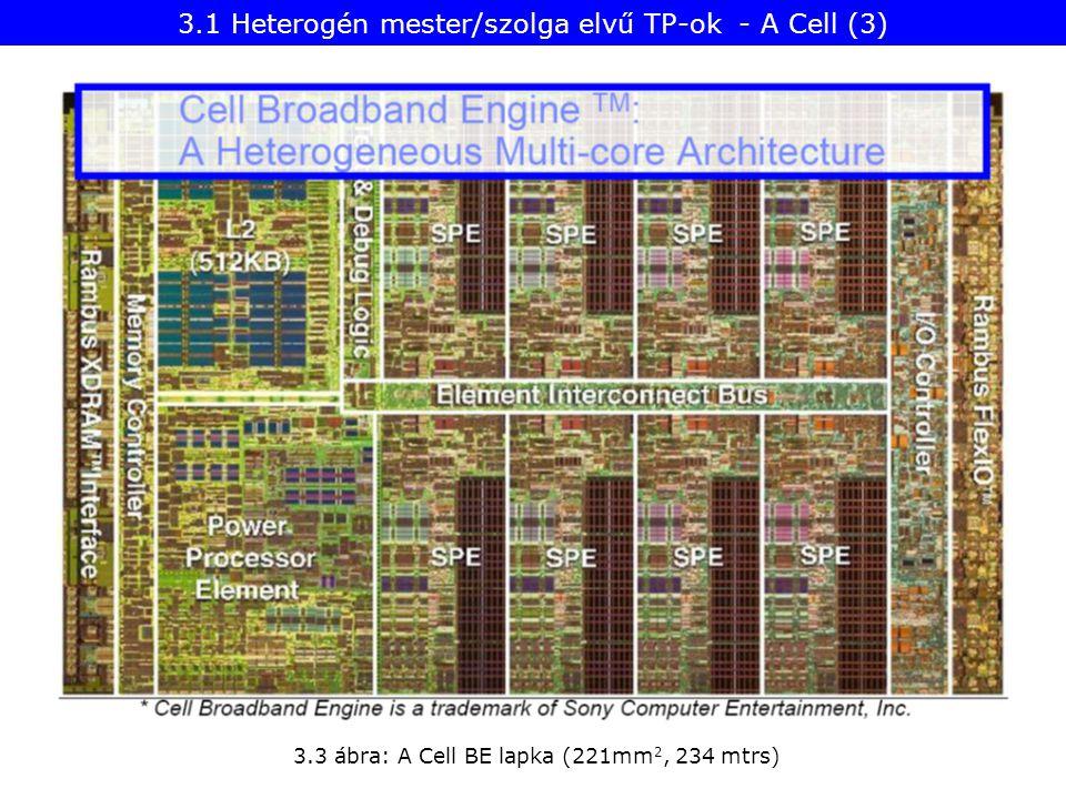 3.3 ábra: A Cell BE lapka (221mm 2, 234 mtrs) 3.1 Heterogén mester/szolga elvű TP-ok - A Cell (3)