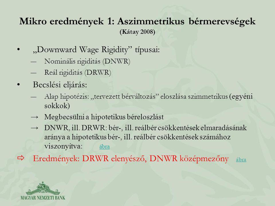 """Mikro eredmények 1: Aszimmetrikus bérmerevségek (Kátay 2008) """"Downward Wage Rigidity típusai: ―Nominális rigiditás (DNWR) ―Reál rigiditás (DRWR) Becslési eljárás: ―Alap hipotézis: """"tervezett bérváltozás eloszlása szimmetrikus (egyéni sokkok) →Megbecsülni a hipotetikus béreloszlást →DNWR, ill."""