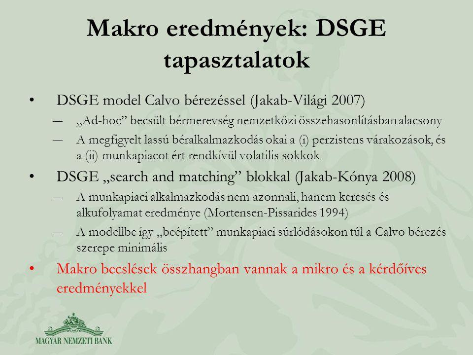 """Makro eredmények: DSGE tapasztalatok DSGE model Calvo bérezéssel (Jakab-Világi 2007) ―""""Ad-hoc becsült bérmerevség nemzetközi összehasonlításban alacsony ―A megfigyelt lassú béralkalmazkodás okai a (i) perzistens várakozások, és a (ii) munkapiacot ért rendkívül volatilis sokkok DSGE """"search and matching blokkal (Jakab-Kónya 2008) ―A munkapiaci alkalmazkodás nem azonnali, hanem keresés és alkufolyamat eredménye (Mortensen-Pissarides 1994) ―A modellbe így """"beépített munkapiaci súrlódásokon túl a Calvo bérezés szerepe minimális Makro becslések összhangban vannak a mikro és a kérdőíves eredményekkel"""