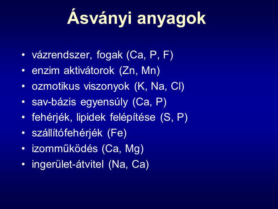 Ásványi anyagok vázrendszer, fogak (Ca, P, F) enzim aktivátorok (Zn, Mn) ozmotikus viszonyok (K, Na, Cl) sav-bázis egyensúly (Ca, P) fehérjék, lipidek felépítése (S, P) szállítófehérjék (Fe) izomműködés (Ca, Mg) ingerület-átvitel (Na, Ca)