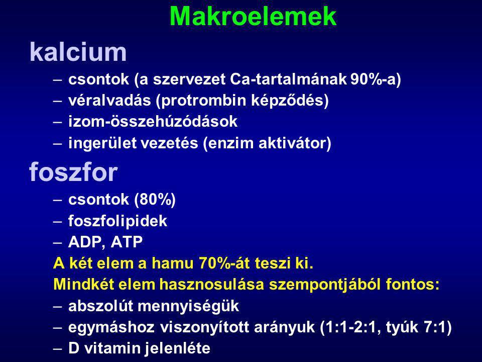 Makroelemek kalcium –csontok (a szervezet Ca-tartalmának 90%-a) –véralvadás (protrombin képződés) –izom-összehúzódások –ingerület vezetés (enzim aktivátor) foszfor –csontok (80%) –foszfolipidek –ADP, ATP A két elem a hamu 70%-át teszi ki.