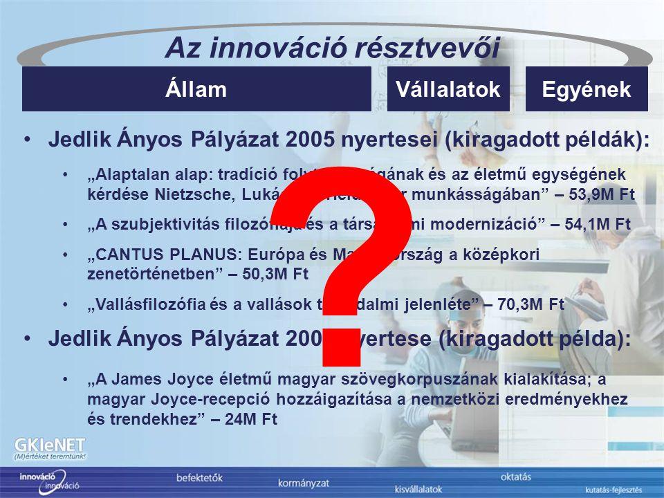 """Az innováció résztvevői ÁllamVállalatokEgyének Jedlik Ányos Pályázat 2005 nyertesei (kiragadott példák): """"Alaptalan alap: tradíció folytonosságának és az életmű egységének kérdése Nietzsche, Lukács és Heidegger munkásságában – 53,9M Ft """"A szubjektivitás filozófiája és a társadalmi modernizáció – 54,1M Ft """"CANTUS PLANUS: Európa és Magyarország a középkori zenetörténetben – 50,3M Ft """"Vallásfilozófia és a vallások társadalmi jelenléte – 70,3M Ft Jedlik Ányos Pályázat 2006 nyertese (kiragadott példa): """"A James Joyce életmű magyar szövegkorpuszának kialakítása; a magyar Joyce-recepció hozzáigazítása a nemzetközi eredményekhez és trendekhez – 24M Ft"""