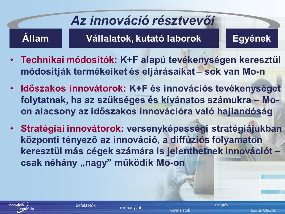 """Az innováció résztvevői Vállalatok, kutató laborokÁllamEgyének Technikai módosítók: K+F alapú tevékenységen keresztül módosítják termékeiket és eljárásaikat – sok van Mo-n Időszakos innovátorok: K+F és innovációs tevékenységet folytatnak, ha az szükséges és kívánatos számukra – Mo- on alacsony az időszakos innovációra való hajlandóság Stratégiai innovátorok: versenyképességi stratégiájukban központi tényező az innováció, a diffúziós folyamaton keresztül más cégek számára is jelenthetnek innovációt – csak néhány """"nagy működik Mo-on"""