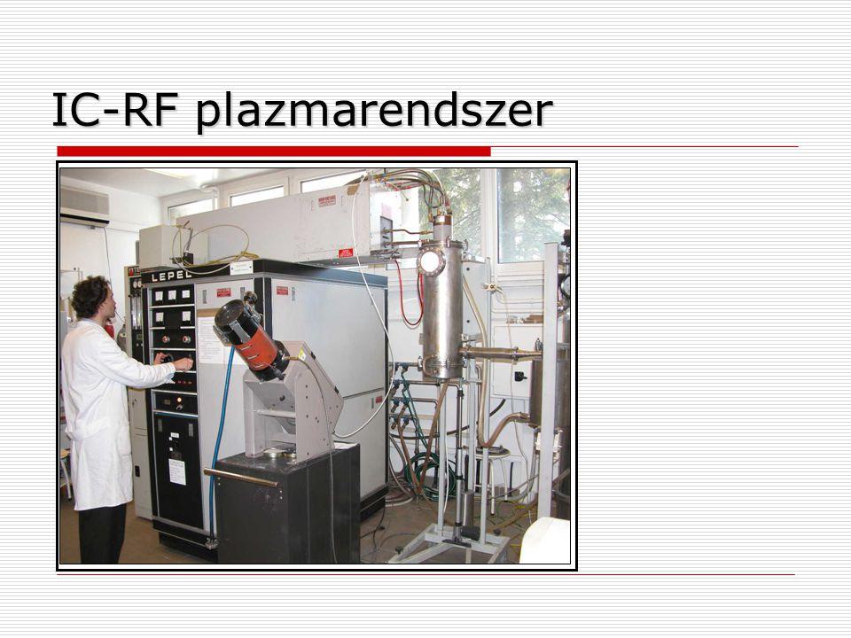 Ciklon Reagensek Véggáz Száloptika TEKNA PL-35 égő Reaktor Plazma gáz (Ar, He) TRIAX 550 spektrométer + CCD detektor PC Hűtőgáz & reagensek IC-RF plazmarendszer