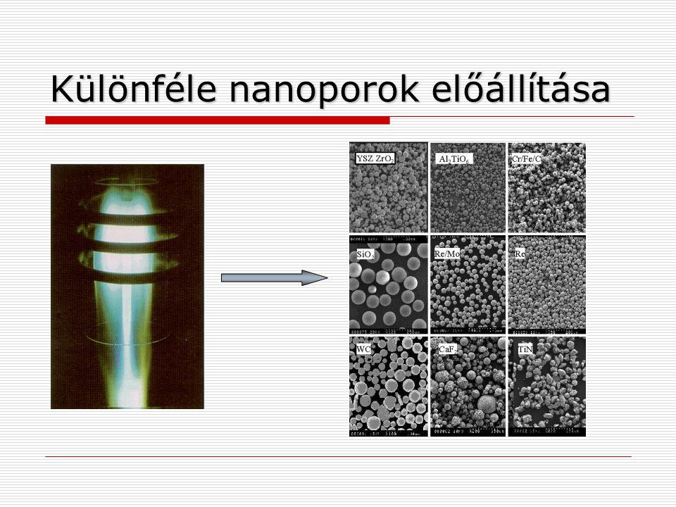 Különféle nanoporok előállítása