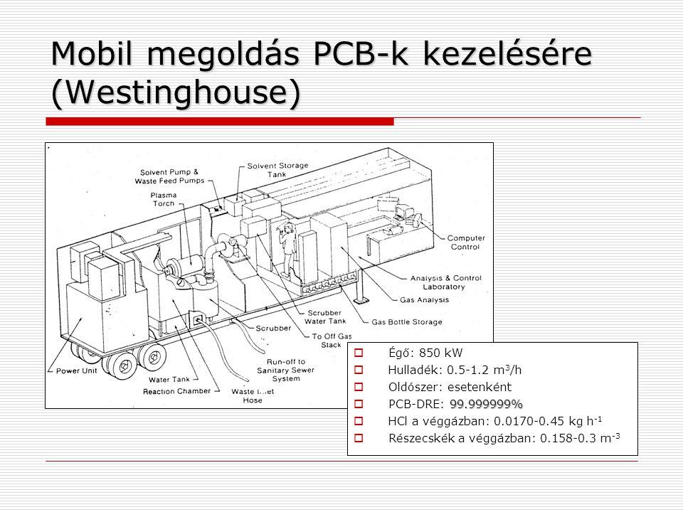 Mobil megoldás PCB-k kezelésére (Westinghouse)  Égő: 850 kW  Hulladék: 0.5-1.2 m 3 /h  Oldószer: esetenként 99.999999%  PCB-DRE: 99.999999%  HCl a véggázban: 0.0170-0.45 kg h -1  Részecskék a véggázban: 0.158-0.3 m -3