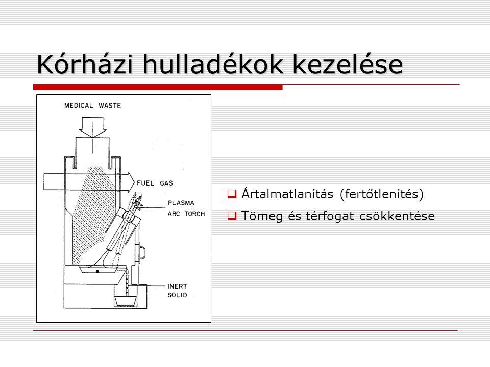 Kórházi hulladékok kezelése  Ártalmatlanítás (fertőtlenítés)  Tömeg és térfogat csökkentése
