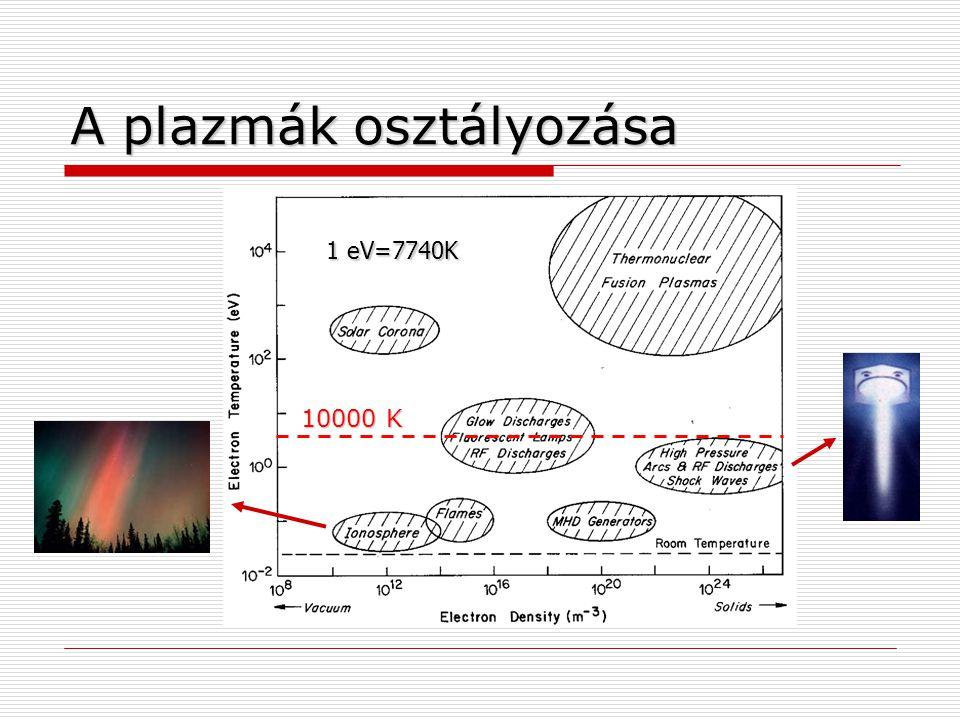 A plazmák osztályozása 1 eV=7740K 10000 K