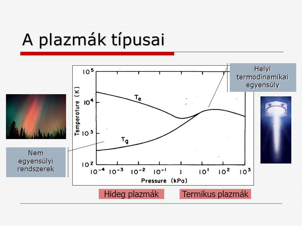 Hideg plazmákTermikus plazmák A plazmák típusai Nem egyensúlyi rendszerek Helyi termodinamikai egyensúly