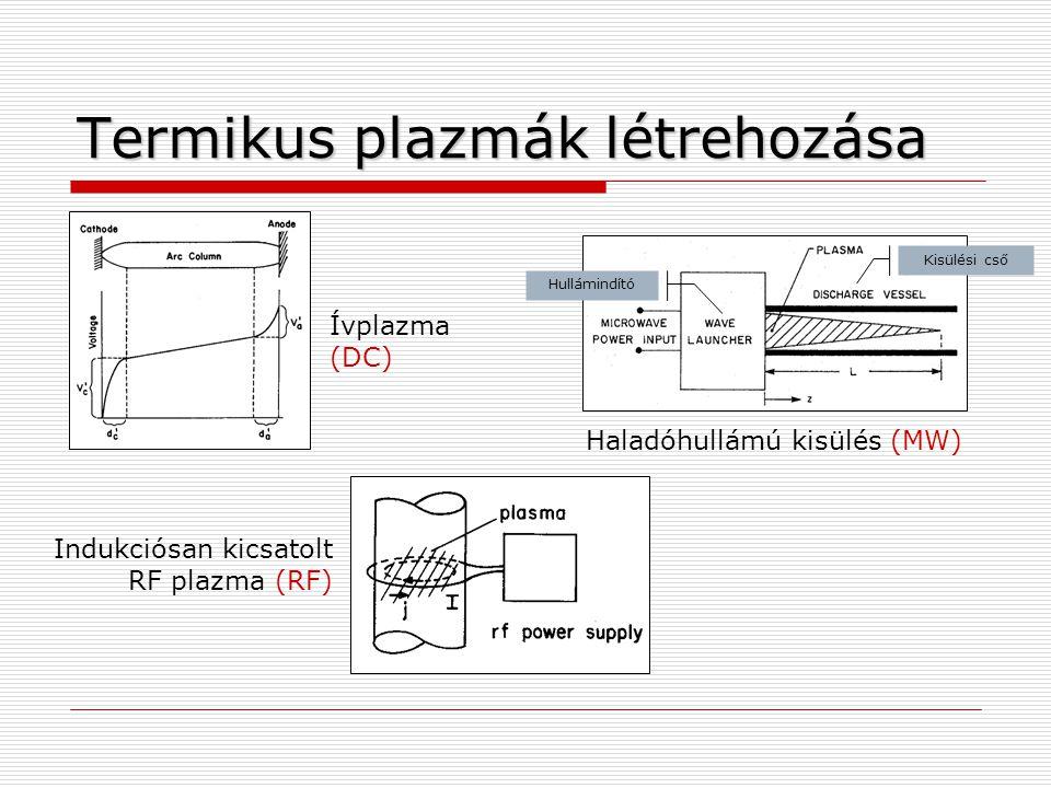Termikus plazmák létrehozása Ívplazma (DC) Indukciósan kicsatolt RF plazma (RF) Haladóhullámú kisülés (MW) Hullámindító Kisülési cső