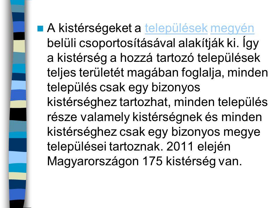 Kistérségek (példa) http://hu.wikipedia.org/wiki/Magyarorsz %C3%A1g_kist%C3%A9rs%C3%A9gei nek_list%C3%A1ja http://hu.wikipedia.org/wiki/Magyarorsz %C3%A1g_kist%C3%A9rs%C3%A9gei nek_list%C3%A1ja Baranya megye kistérségei: Pécsi kistérség, Pécsváradi kistérség, Komlói kistérség, Mohácsi kistérség, Sásdi kistérség, Szigetvári kistérség, Sellyei kistérség, Siklósi kistérség, Szentlőrinci kistérség
