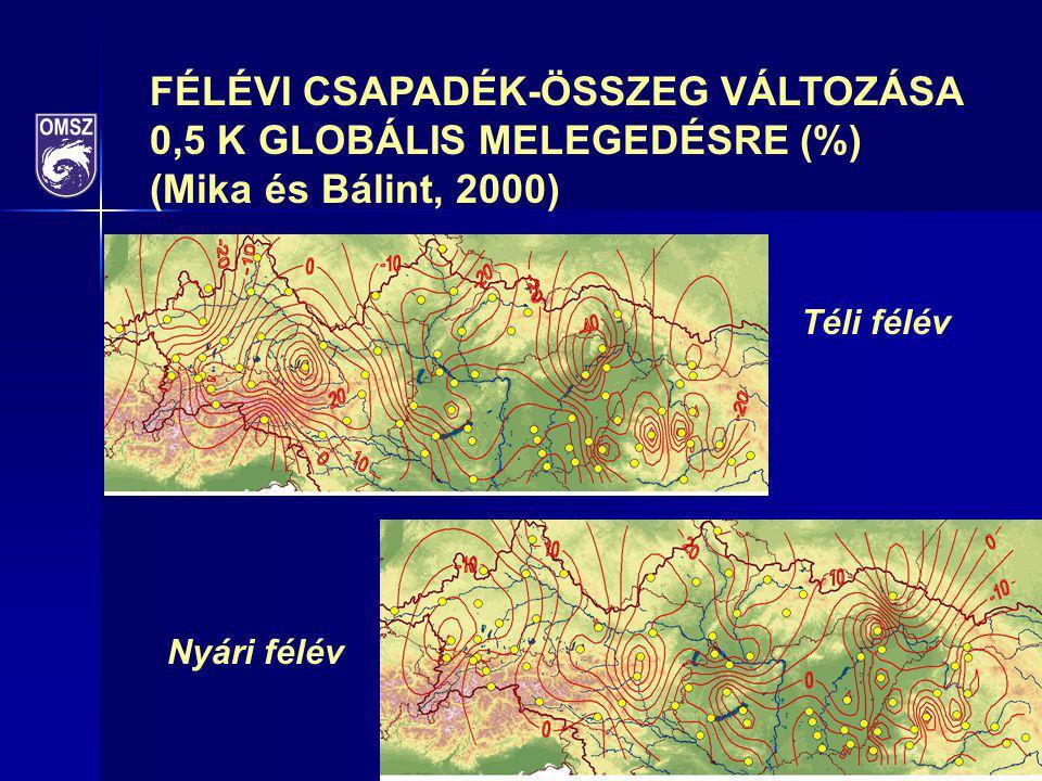 Téli félév Nyári félév FÉLÉVI CSAPADÉK-ÖSSZEG VÁLTOZÁSA 0,5 K GLOBÁLIS MELEGEDÉSRE (%) (Mika és Bálint, 2000)