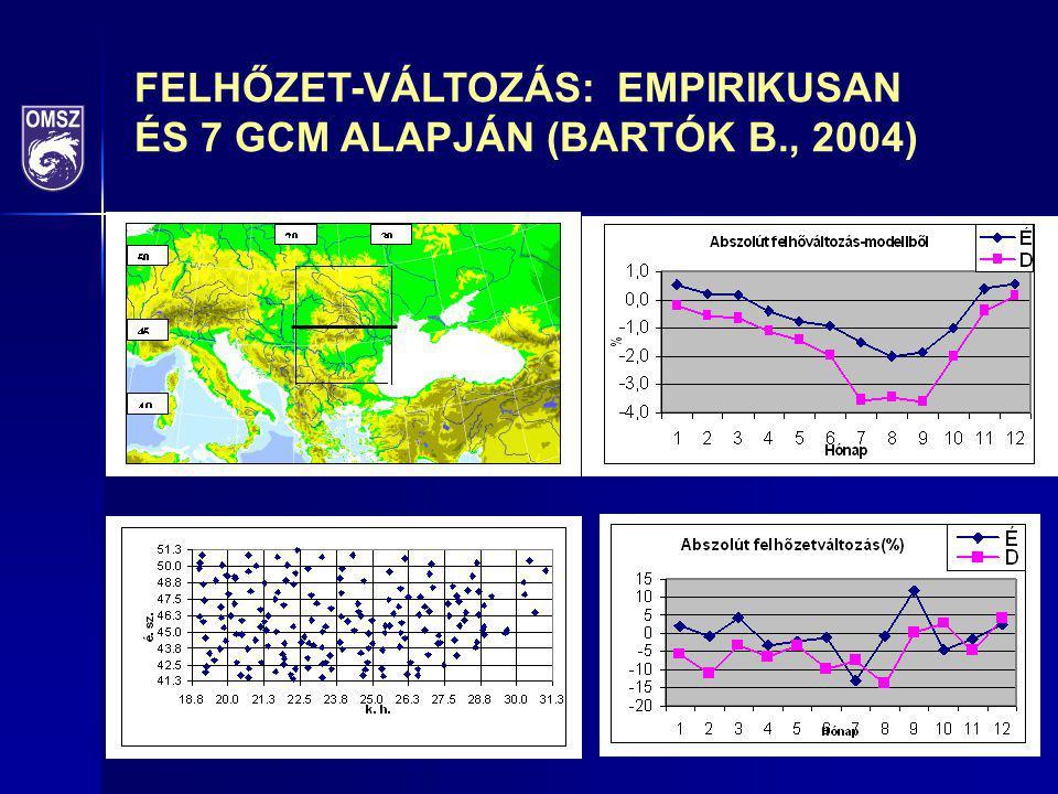 FELHŐZET-VÁLTOZÁS: EMPIRIKUSAN ÉS 7 GCM ALAPJÁN (BARTÓK B., 2004)