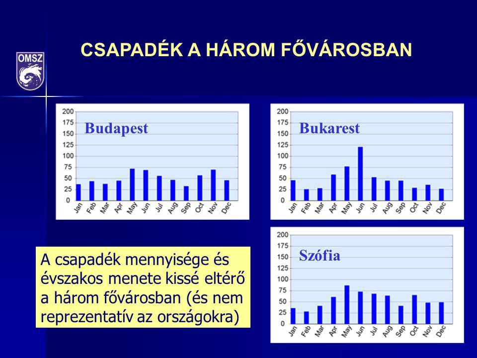 CSAPADÉK A HÁROM FŐVÁROSBAN A csapadék mennyisége és évszakos menete kissé eltérő a három fővárosban (és nem reprezentatív az országokra) BudapestBuka