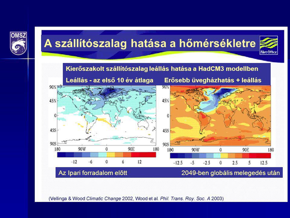 A szállítószalag hatása a hőmérsékletre Kierőszakolt szállítószalag leállás hatása a HadCM3 modellben Leállás - az első 10 év átlaga Erősebb üvegházha