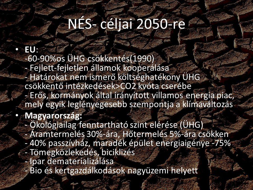 NÉS- céljai 2050-re EU: -60-90%os ÜHG csökkentés(1990) - Fejlett-fejletlen államok kooperálása - Határokat nem ismerő költséghatékony ÜHG csökkentő in