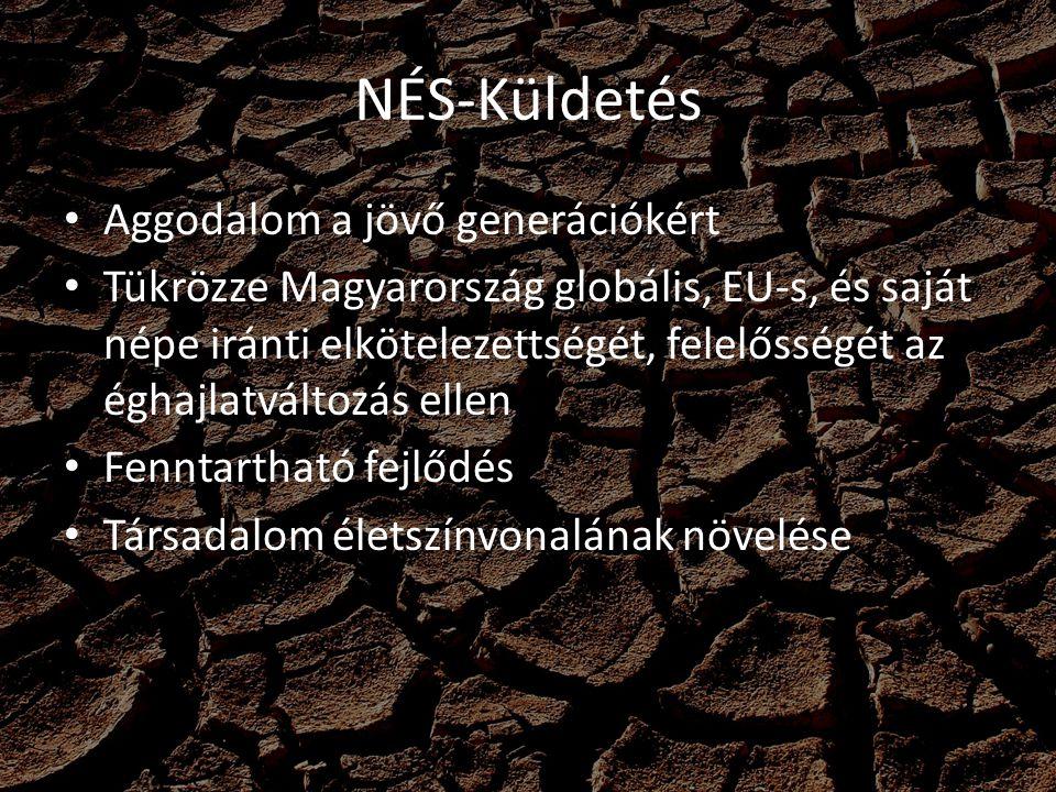 NÉS-Küldetés Aggodalom a jövő generációkért Tükrözze Magyarország globális, EU-s, és saját népe iránti elkötelezettségét, felelősségét az éghajlatváltozás ellen Fenntartható fejlődés Társadalom életszínvonalának növelése