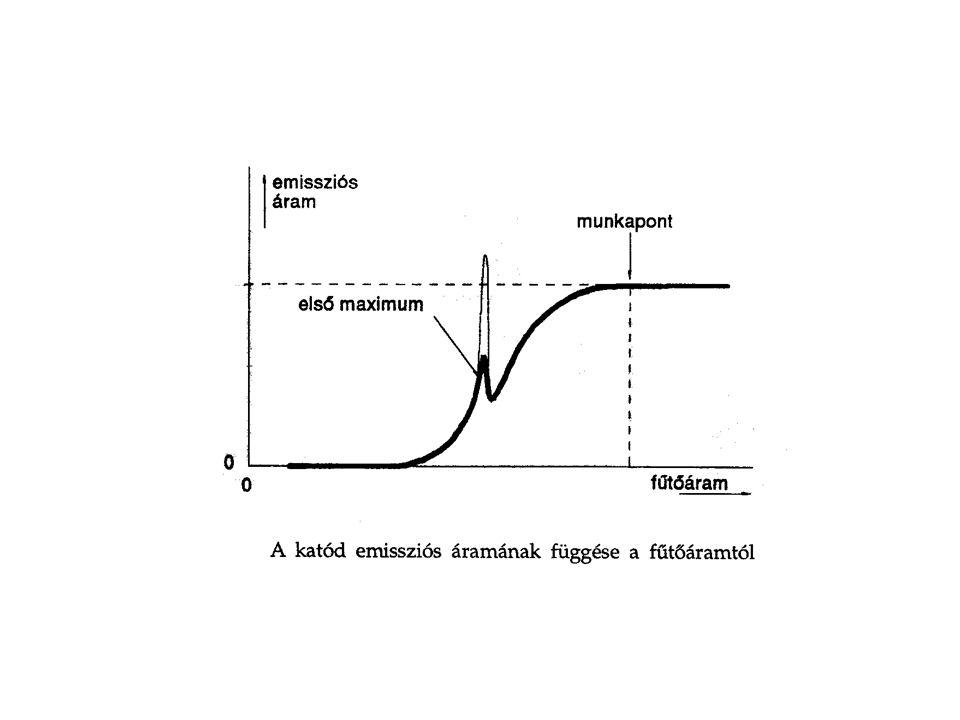 Elektromosan nem vezető minták bevonása, a vezető réteg vastagságának hatása a kép minőségére