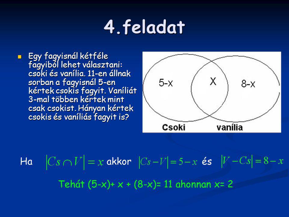 4.feladat Egy fagyisnál kétféle fagyiból lehet választani: csoki és vanília. 11-en állnak sorban a fagyisnál 5-en kértek csokis fagyit. Vaníliát 3-mal