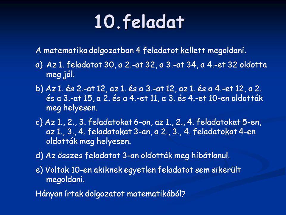10.feladat A matematika dolgozatban 4 feladatot kellett megoldani. a)Az 1. feladatot 30, a 2.-at 32, a 3.-at 34, a 4.-et 32 oldotta meg jól. b) Az 1.