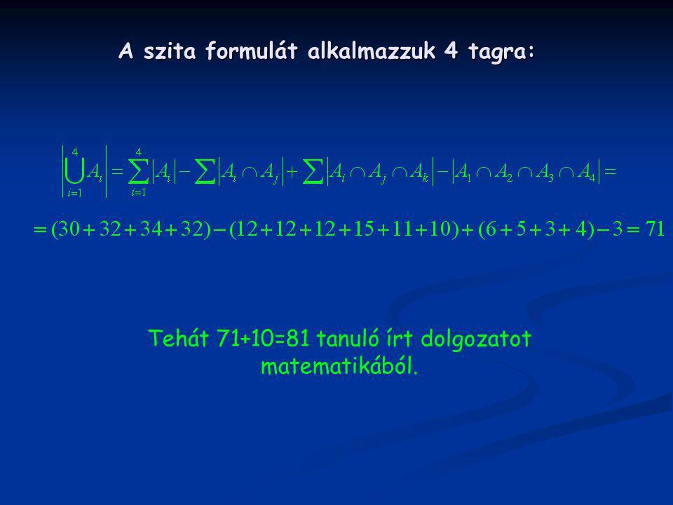 A szita formulát alkalmazzuk 4 tagra: Tehát 71+10=81 tanuló írt dolgozatot matematikából.