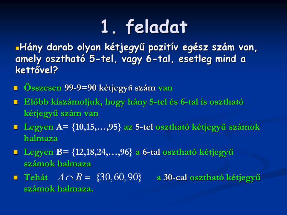 1. feladat Összesen 99-9=90 kétjegyű szám van Előbb kiszámoljuk, hogy hány 5-tel és 6-tal is osztható kétjegyű szám van Legyen A= {10,15,…,95} az 5-te