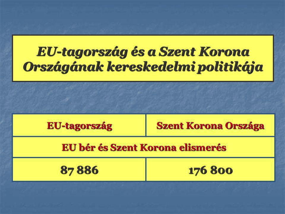EU-tagország és a Szent Korona Országának kereskedelmi politikája EU-tagország Szent Korona Országa EU bér és Szent Korona elismerés 87 886 176 800