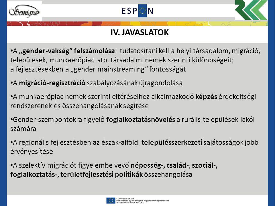 """IV. JAVASLATOK A """"gender-vakság"""" felszámolása: tudatosítani kell a helyi társadalom, migráció, települések, munkaerőpiac stb. társadalmi nemek szerint"""
