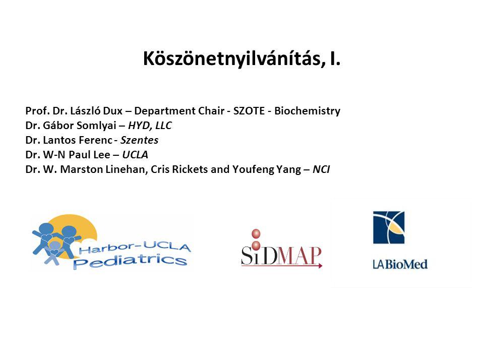 Köszönetnyilvánítás, I. Prof. Dr. László Dux – Department Chair - SZOTE - Biochemistry Dr. Gábor Somlyai – HYD, LLC Dr. Lantos Ferenc - Szentes Dr. W-