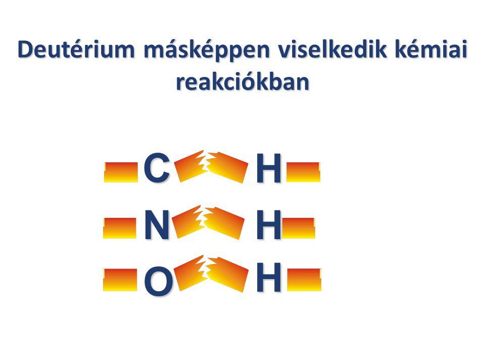 Deutérium másképpen viselkedik kémiai reakciókban C H H H N O