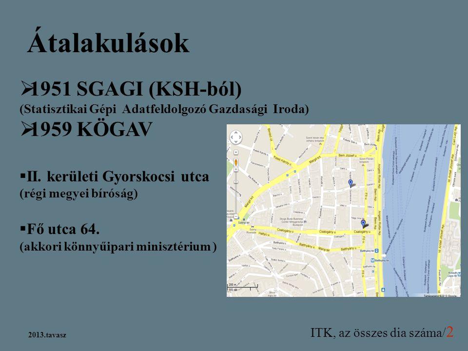 ITK, az összes dia száma/ 2 2013.tavasz  1951 SGAGI (KSH-ból) (Statisztikai Gépi Adatfeldolgozó Gazdasági Iroda)  1959 KÖGAV  II. kerületi Gyorskoc