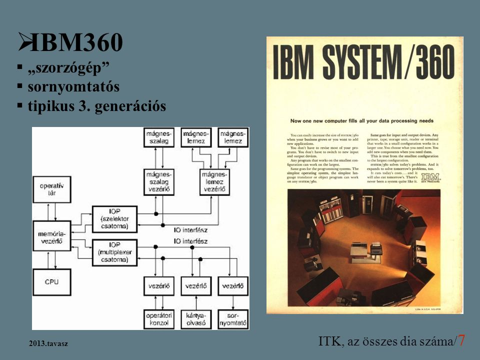 """ITK, az összes dia száma/ 7 2013.tavasz  IBM360  """"szorzógép""""  sornyomtatós  tipikus 3. generációs"""