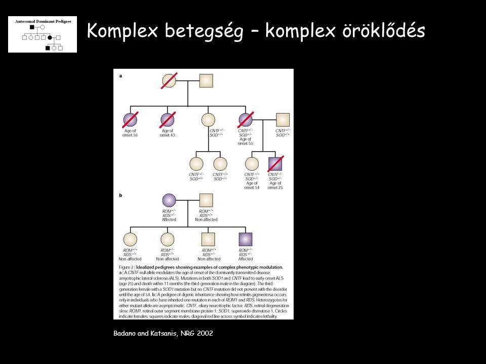 Komplex betegség – komplex öröklődés Badano and Katsanis, NRG 2002