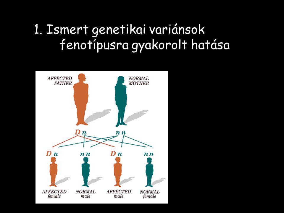 1. Ismert genetikai variánsok fenotípusra gyakorolt hatása