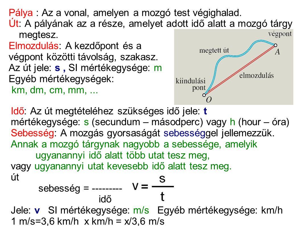 Egyenes vonalú egyenletes mozgás Az olyan mozgást, ahol a mozgó tárgy ugyanannyi idő alatt mindig egyenlő utakat tesz meg – bármilyen kicsik vagy nagyok ezek az egyenlő időtartamok – egyenletes mozgásnak nevezzük.