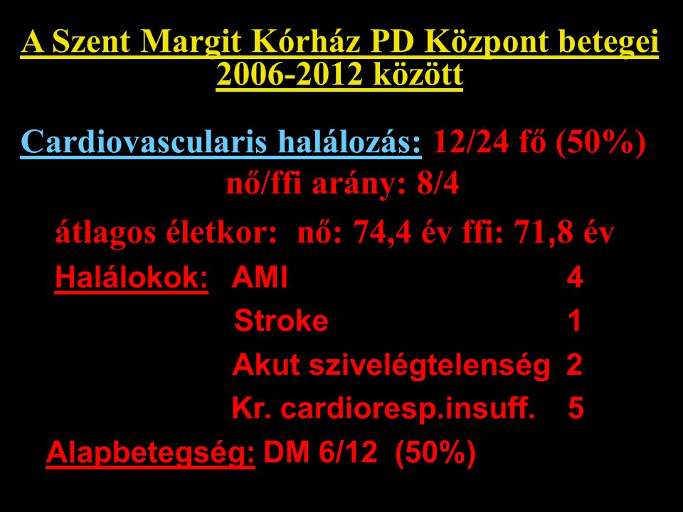 A Szent Margit Kórház PD Központ betegei 2006-2012 között Cardiovascularis halálozás: 12/24 fő (50%) nő/ffi arány: 8/4 átlagos életkor: nő: 74,4 év ff