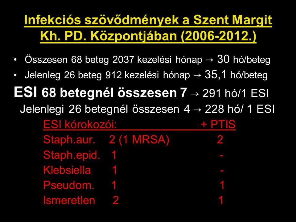 Infekciós szövődmények a Szent Margit Kh. PD. Központjában (2006-2012.) Összesen 68 beteg 2037 kezelési hónap → 30 hó/beteg Jelenleg 26 beteg 912 keze