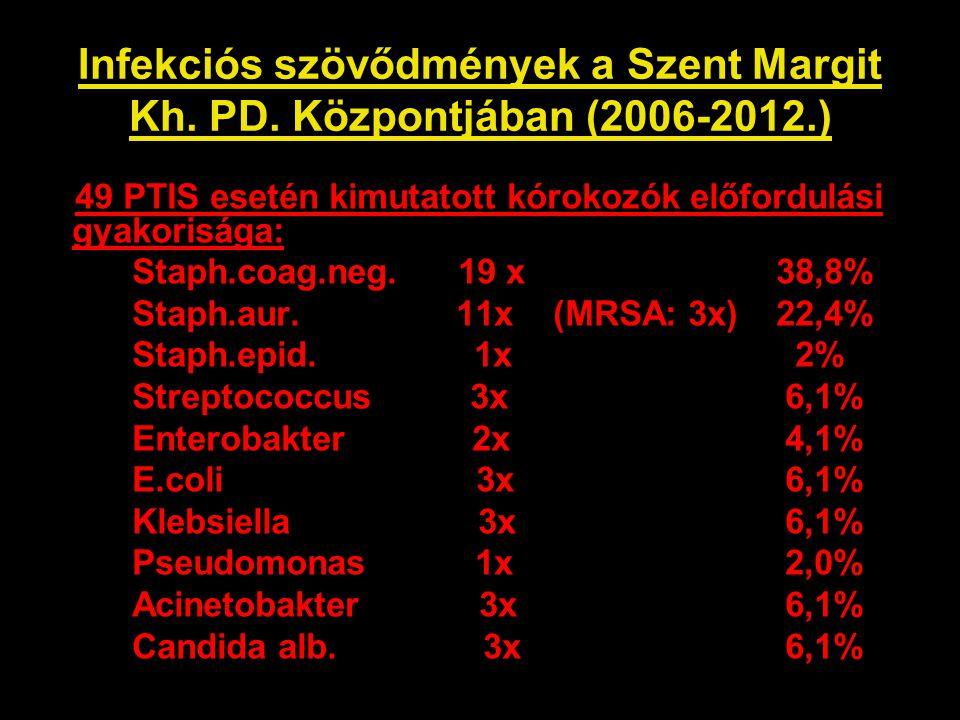 Infekciós szövődmények a Szent Margit Kh. PD. Központjában (2006-2012.) 49 PTIS esetén kimutatott kórokozók előfordulási gyakorisága: Staph.coag.neg.